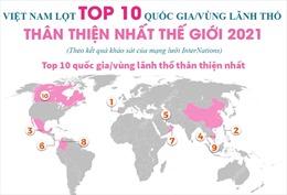 Việt Nam lọt top 10 quốc gia/vùng lãnh thổ thân thiện nhất thế giới 2021