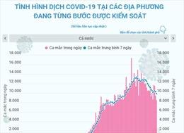 Dịch COVID-19 của các địa phương đang từng bước được kiểm soát