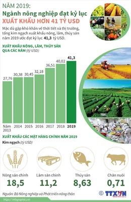 Ngành nông nghiệp đạt kỷ lục xuất khẩu hơn 41 tỷ USD