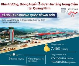 Khai trương 3 dự án hạ tầng trọng điểm tại Quảng Ninh