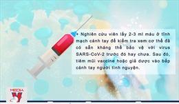 Quy trình tiêm thử nghiệm vắc xin COVID-19 Việt Nam trên người