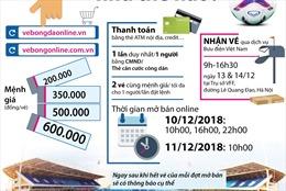 Mua vé trận chung kết Việt Nam - Malaysia như thế nào?