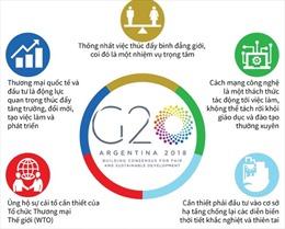 G20 đạt đồng thuận trong nhiều vấn đề