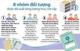 8 nhóm đối tượng được đề xuất tăng lương hưu, trợ cấp từ 1/7/2019