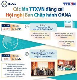 Các lần TTXVN đăng cai Hội nghị Ban Chấp hành OANA
