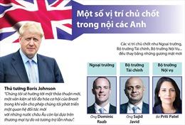 Những gương mặt mới trong nội các của Tân Thủ tướng Anh Boris Johnson