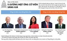 Bầu cử Mỹ 2020: 5 gương mặt ứng cử viên sáng giá