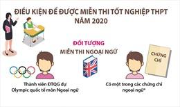 Điều kiện để được miễn thi tốt nghiệp THPT năm 2020