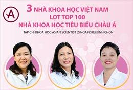Ba nhà khoa học Việt Nam lọt top 100 nhà khoa học tiêu biểu châu Á