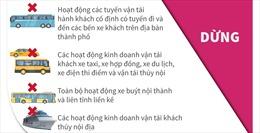 Từ 0h ngày 28/7, người dân 6 quận tại Đà Nẵng chỉ ra ngoài khi thật cần thiết
