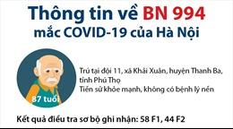 Thông tin về bệnh nhân 994 mắc COVID-19 của Hà Nội
