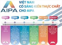 Việt Nam đề xuất nhiều sáng kiến thực chất cho AIPA