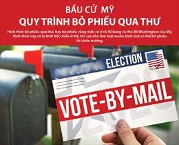 Bầu cử Mỹ: Quy trình bỏ phiếu qua thư