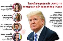 Ít nhất 9 người mắc COVID-19 do tiếp xúc gần Tổng thống Donald Trump