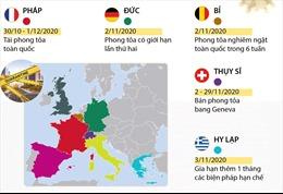 Nhiều nước châu Âu tái phong tỏa do COVID-19