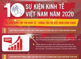 10 sự kiện nổi bật của kinh tế Việt Nam năm 2020