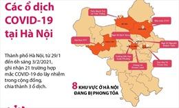 Các ổ dịch COVID-19 tại Hà Nội