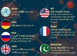 Các nước hỗ trợ Ấn Độ đối phó 'sóng thần' COVID-19