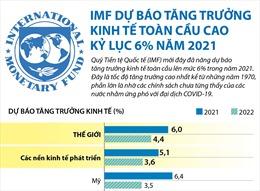 IMF dự báo tăng trưởng kinh tế toàn cầu cao kỷ lục 6% năm 2021