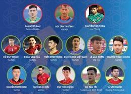 Danh sách chính thức đội tuyển Việt Nam thi đấu vòng loại World Cup 2022 tại UAE