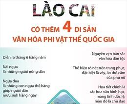 Lào Cai có thêm 4 di sản văn hóa phi vật thể quốc gia