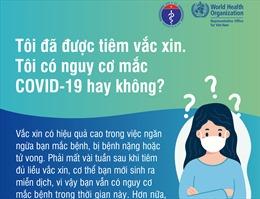 Tiêm vaccine rồi có nguy cơ mắc COVID-19 hay không?