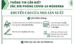 Thông tin cần biết vaccine phòng COVID-19 Moderna: Khuyến cáo của nhà sản xuất (số 2)