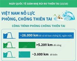 Việt Nam nỗ lực phòng, chống thiên tai