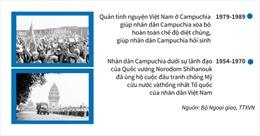 Tình đoàn kết, hữu nghị truyền thống Việt Nam - Campuchia