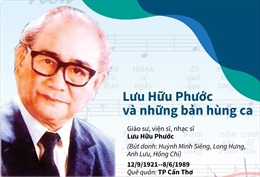Lưu Hữu Phước và những bản hùng ca