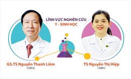 Hai nhà khoa học Việt Nam vào Top 100 nhà khoa học hàng đầu châu Á 2019