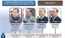 Bị cáo Nguyễn Bắc Son bị đề nghị xử phạt tử hình