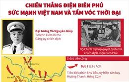 Chiến thắng Điện Biên Phủ: Sức mạnh Việt Nam và tầm vóc thời đại