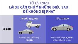 Từ 1/7/2020, lái xe cần chú ý những điều sau để không bị phạt