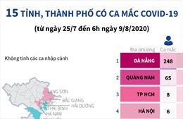15 tỉnh, thành phố có ca mắc COVID-19 (từ ngày 25/7 đến 6h ngày 9/8/2020)