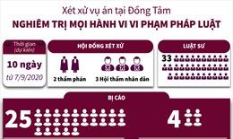 Ngày 7/9, xét xử sơ thẩm vụ án tại Đồng Tâm