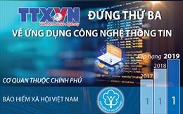 TTXVN đứng thứ ba về ứng dụng CNTT trong số các cơ quan thuộc Chính phủ
