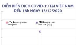 Diễn biến dịch COVID-19 tại Việt Nam đến 18h ngày 13/12/2020