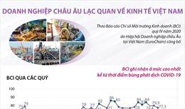 Doanh nghiệp châu Âu lạc quan về kinh tế Việt Nam