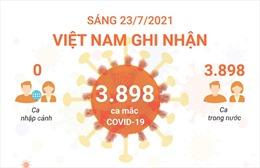 Sáng 23/7, Việt Nam ghi nhận 3.898 ca mắc COVID-19