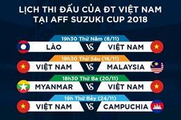 Toàn bộ lịch thi đấu AFF Suzuki Cup 2018 của đội tuyển Việt Nam