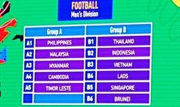 Bóng đá nam, nữ Việt Nam và Thái Lan cùng đối đầu nhau tại SEA Games 2019