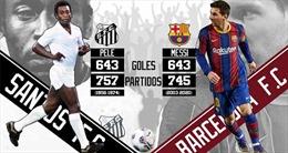 Messi cân bằng kỷ lục của Pele trong ngày Barca bị Valencia cầm hòa