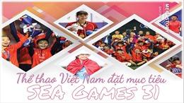 Thể thao Việt Nam đặt mục tiêu tại SEA Games 31