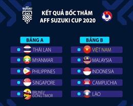 Tuyển Việt Nam sẽ gặp Malaysia, Indonesia tại AFF Suzuki Cup 2020