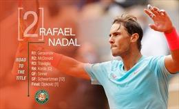 Vùi dập Djokovic, Nadal bảo vệ thành công chức vô địch Roland Garros