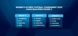 Chia bảng lượt 2 vòng loại Olympic 2020, tuyển nữ Việt Nam đối đầu với Jordan, Uzbekistan và Hong Kong