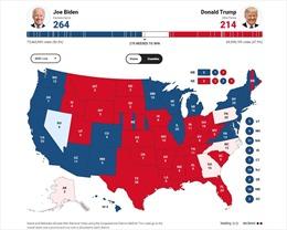 Cơ hội của hai ứng cử viên Tổng thống Mỹ tại các bang đang kiểm phiếu