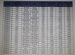 Hàng không đồng loạt điều chỉnh lịch bay do ảnh hưởng của bão số 2 Sinlaku