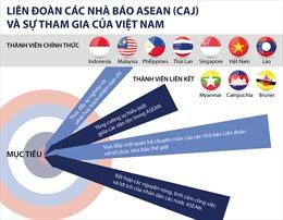 Tuyên bố của Liên đoàn các nhà báo ASEAN (CAJ)